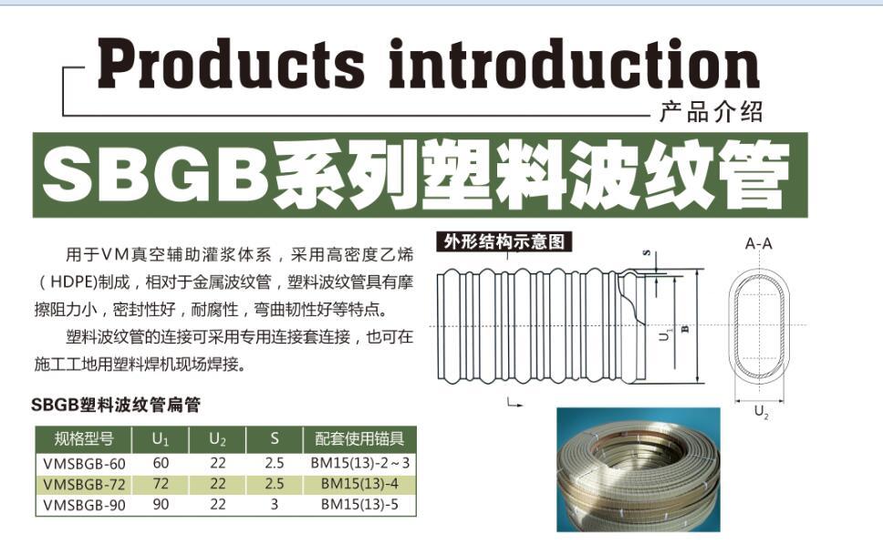 SBGB系列塑料波纹管1.jpg
